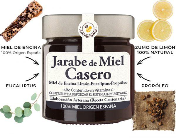Jarabe de Miel Casero Ficha Es.